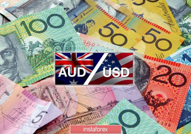 InstaForex Analytics: AUD/USD. Австралиец пользуется затишьем, пытаясь покорить 68-ю фигуру