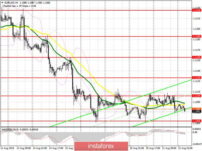 InstaForex Analytics: EUR/USD: план на европейскую сессию 22 августа. Протоколы ФРС не внесли изменений в рынок, и теперь акцент на производственную активность