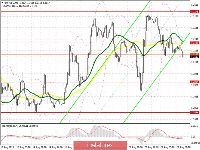 InstaForex Analytics: GBP/USD: план на европейскую сессию 22 августа. Фунт испытывает проблемы с возвратом на уровень 1.2135