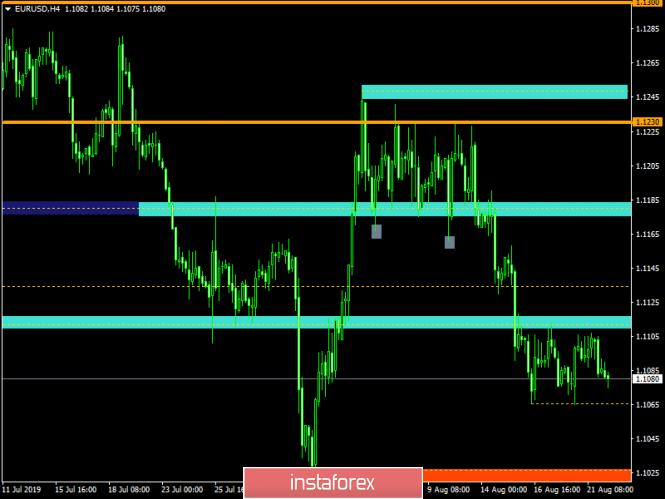 analytics5d5e4847933f2.png