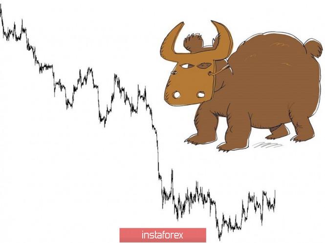 Курс валюты на 22.08.2019 analysis