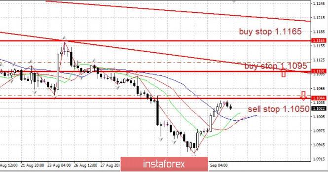 Análises de Mercado Forex - Página 4 Analytics5d70ad7b26930