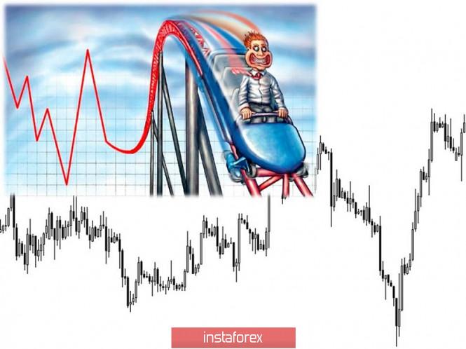 InstaForex Analytics: Recomendaciones comerciales para el par de divisas GBP/USD – colocación de órdenes comerciales (9 de septiembre)