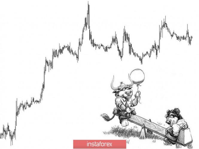 InstaForex Analytics: Recomendaciones comerciales para el par de divisas EUR/USD: colocación de órdenes comerciales (10 de septiembre)