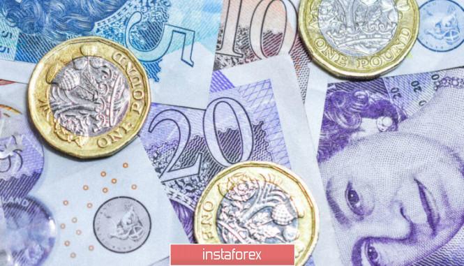 InstaForex Analytics: EUR/GBP trở lại tăng trưởng, bảng Anh thiếu tin tốt
