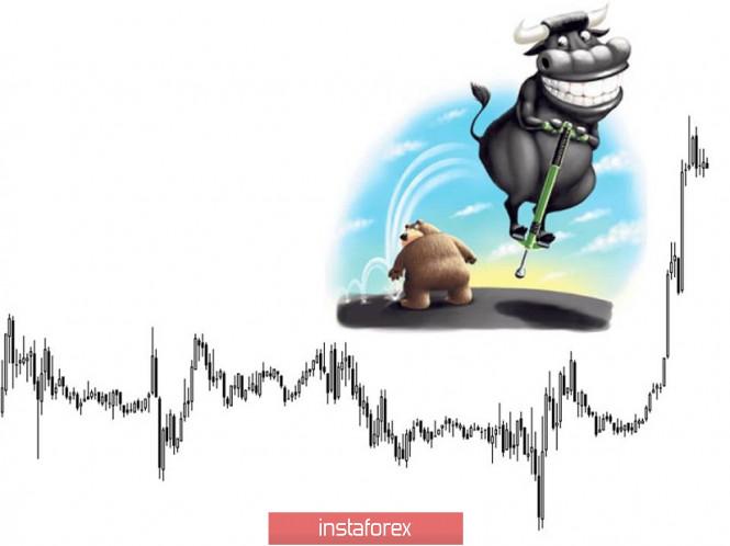 InstaForex Analytics: Торговые рекомендации по валютной паре GBPUSD – перспективы дальнейшего движения