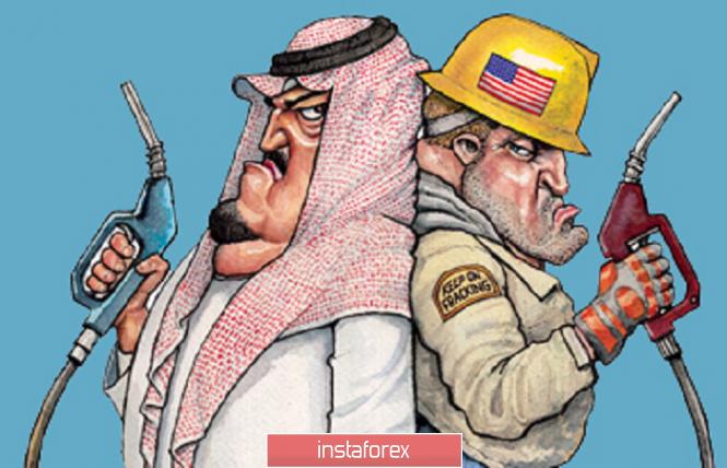 InstaForex Analytics: Обострение нефтяных войн (обзор EUR/USD, GBP/USD и USD/RUB на 16.09.2019)