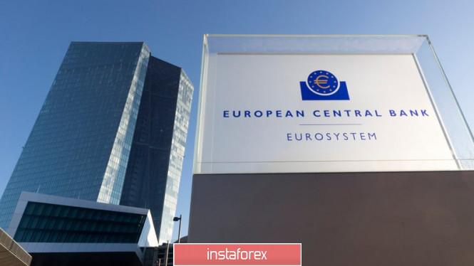 InstaForex Analytics: ECB tự tin rằng sự chậm lại chủ yếu là do các yếu tố bên ngoài