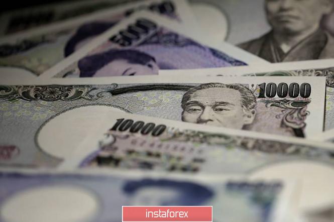 Exchange Rates 17.09.2019 analysis