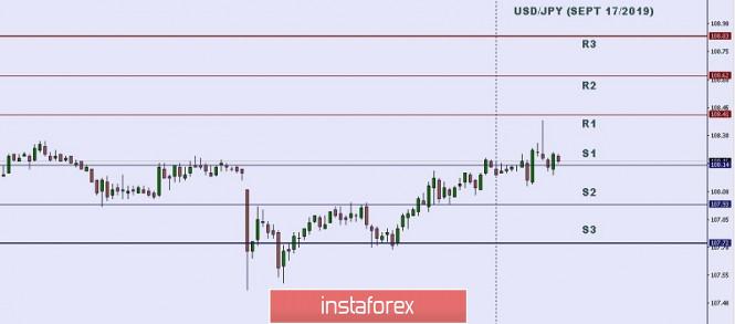 InstaForex Analytics: التحليل الفني: المستويات الفنية اليومية لزوج الدولار / ين ليوم 17 سبتمبر 2019
