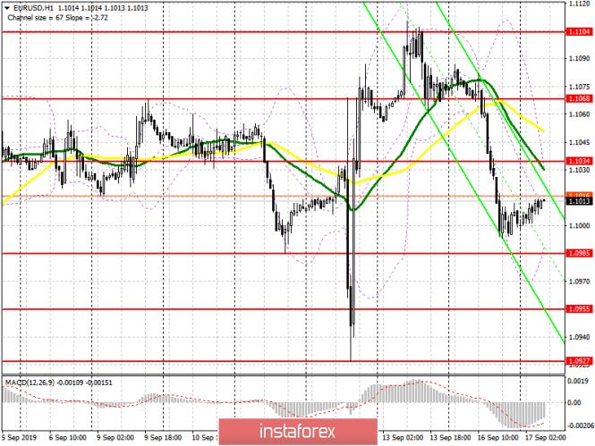 InstaForex Analytics: اليورو/الدولار: خطة الجلسة الأوروبية في 17 سبتمبر. خطر فرض رسوم جديدة من قبل الولايات المتحدة بالنسبة لدول الاتحاد الأوروبي يضع ضغطا على اليورو