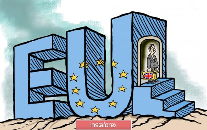 InstaForex Analytics: Previsões atualizadas e recomendações de negociação para o EUR / USD em 17/09/2019