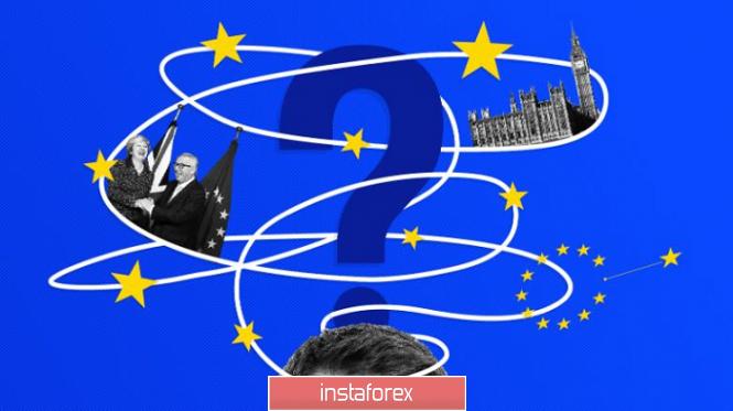 InstaForex Analytics: Plano de negociação para os pares EUR / USD e GBP / USD em 17/09/2019