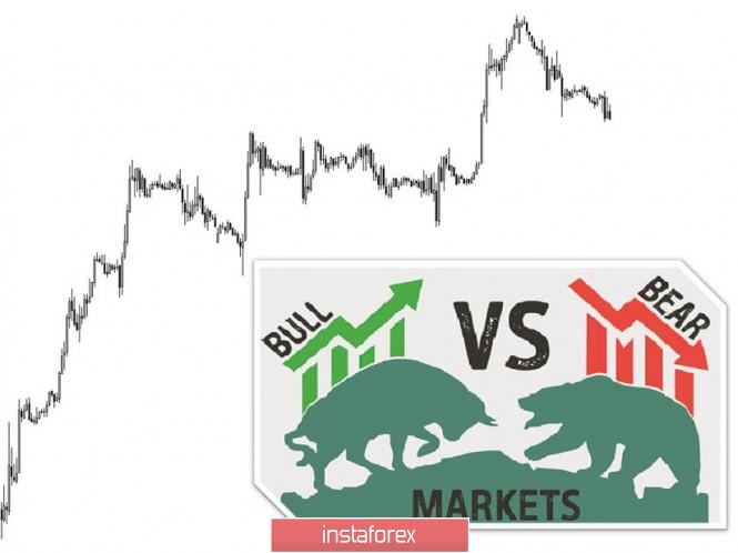 InstaForex Analytics: Recomendaciones comerciales para el par de divisas GBPUSD – colocación de órdenes comerciales (17 de septiembre)