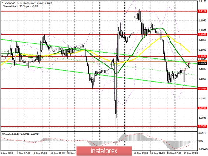 InstaForex Analytics: EUR/USD: план за американската сесия на 17 септември. Докладът на ZEW помогна на еврото да не спадне отново под 1,0985