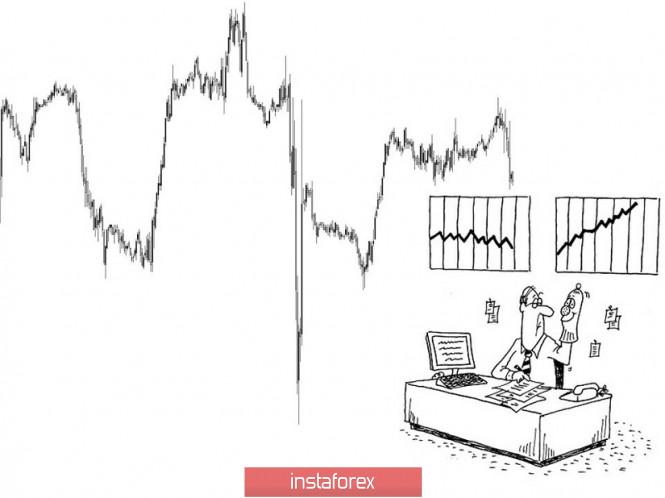 InstaForex Analytics: Recomendaciones comerciales para el par de divisas EURUSD: colocación de órdenes comerciales (19 de septiembre)