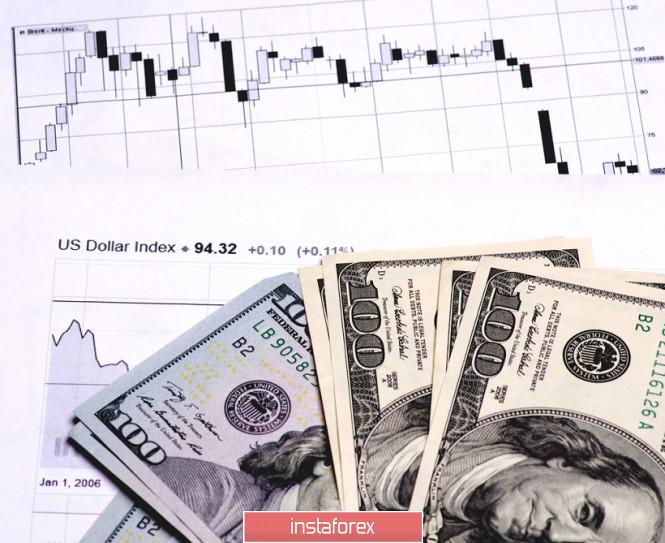 InstaForex Analytics: EUR/USD: санкции против Центробанка Ирана, рост рынка акций и неожиданный спич Клариды