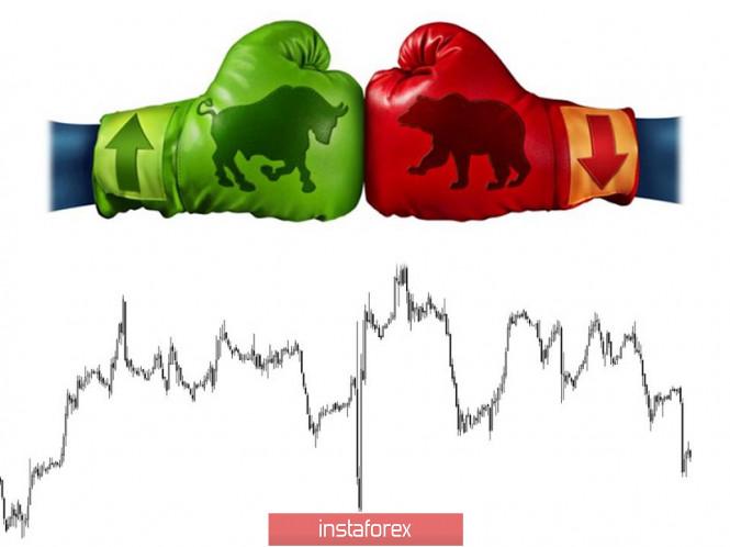 InstaForex Analytics: Торговые рекомендации по валютной паре EURUSD – расстановка торговых ордеров (23 сентября)