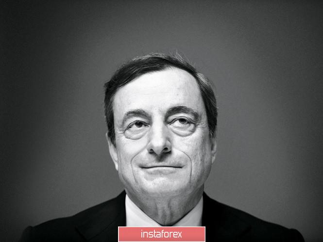 InstaForex Analytics: اليورو - دولار. ماريو دراجي رئيس البنك المركزي الأوروبي: يجب أن يستمر العرض