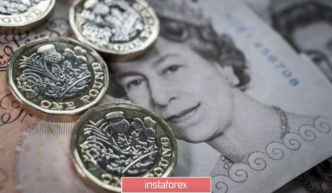 InstaForex Analytics: GBP/USD: Johnson todavía no tiene un plan claro, ¿es demasiado pronto para vender la libra?