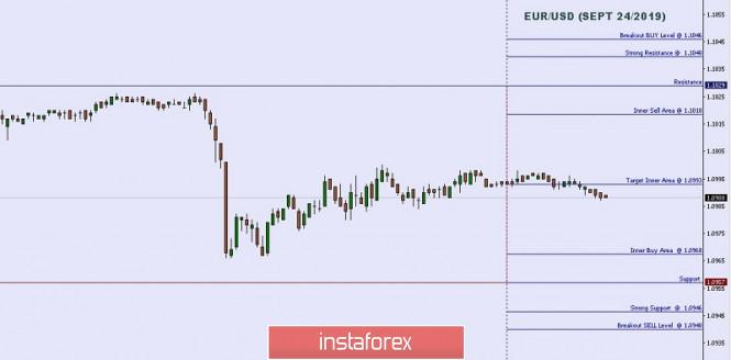 InstaForex Analytics: التحليل الفني: المستويات الفنية اليومية لزوج اليورو / دولار ليوم 24 سبتمبر 2019