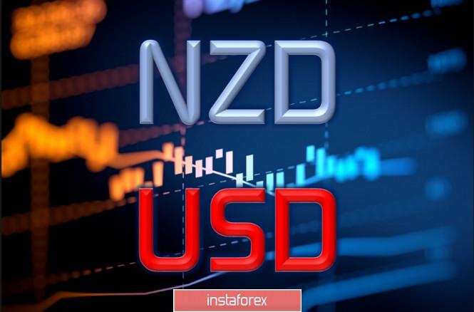 InstaForex Analytics: الدولار النيوزلندي / الدولار الأمريكي: النيوزيلندي متحسباً لـ