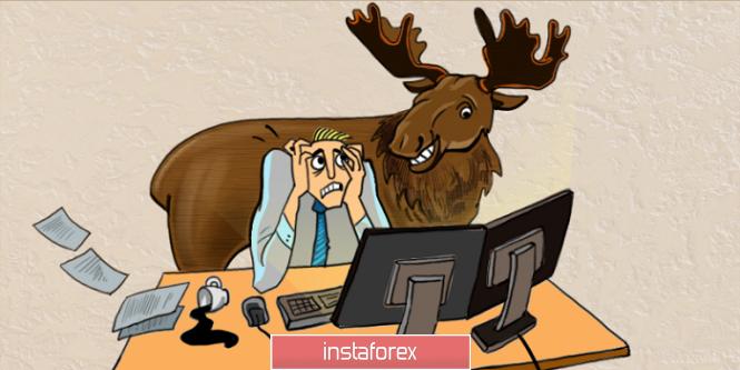 InstaForex Analytics: Ramalan terkini bagi pasangan EUR/USD untuk 24/09/2019 dan cadangan dagangan
