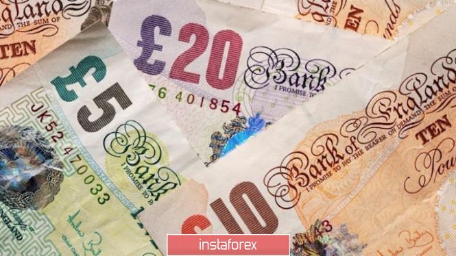 InstaForex Analytics: GBP/USD продължава да расте, въпреки слабите данни от Обединеното кралство