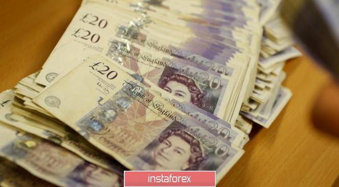 InstaForex Analytics: Sisyphean task for the pound: rise vs fall