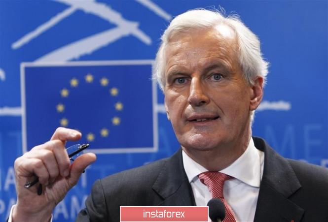 InstaForex Analytics: EURUSD và GBPUSD: Rủi ro đối với đồng euro đã tăng lên. Bảng Anh sẽ vẫn không ổn định, phản ứng với bất kỳ tin tức Brexit nào trước hội nghị thượng đỉnh EU
