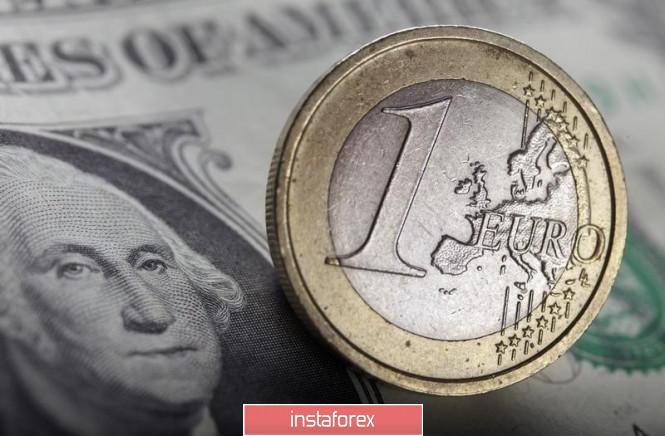 InstaForex Analytics: EUR/USD: thỏa thuận ngừng bắn là một yếu tố tăng giá cho đồng tiền euro, vậy tại sao nó không tăng?