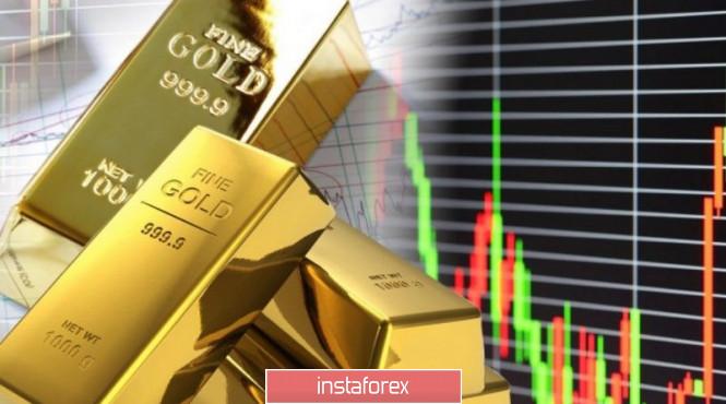 InstaForex Analytics: Vàng đang chuẩn bị cho cơn bão