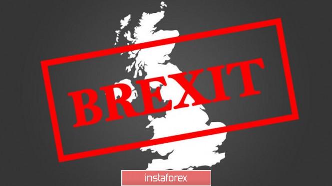 InstaForex Analytics:  GBP/USD. Los Brexitu: na co zgodził się Johnson i czy Izba Gmin poprze tę umowę?