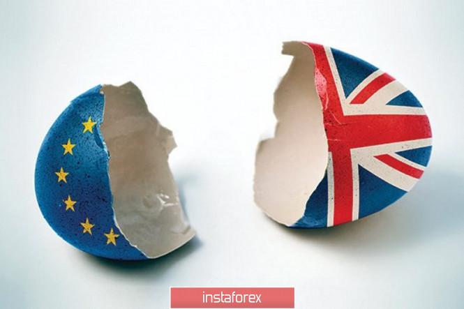 InstaForex Analytics: الباوند / دولار : كان ميشيل بارنييه متفائلاً بشأن الاتفاق على خروج بريطانيا من الاتحاد الأوروبي لكن الخطوة الرئيسية للحزب الاتحادي. خطر تمديد خروج المملكة المتحدة