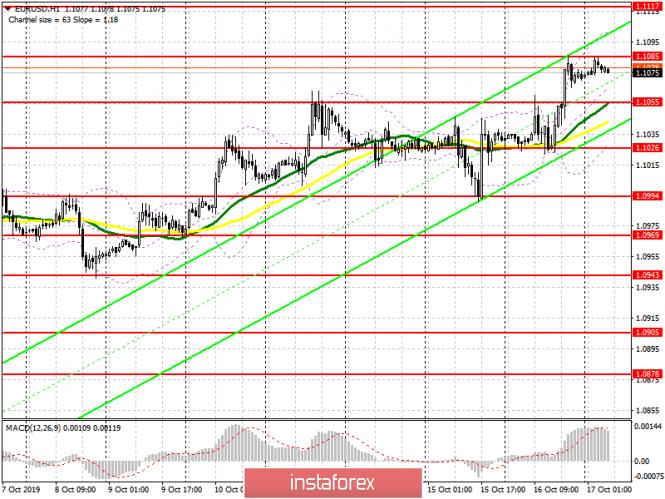 InstaForex Analytics:  زوج اليورو/الدولار: خطة الجلسة الأوروبية في 17 أكتوبر. يحتاج المشترون إلى اختراق للمقاومة عند 1.1085، لكن قمة الاتحاد الأوروبي قد تعيق الخطط