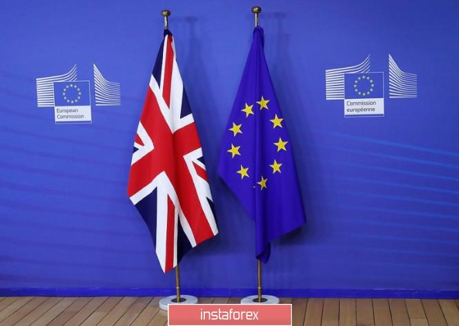 InstaForex Analytics: Brexit: половина дела сделана. Но главный бой еще впереди. Трейдеру ждут реакции парламента Великобритании на соглашение по Brexit