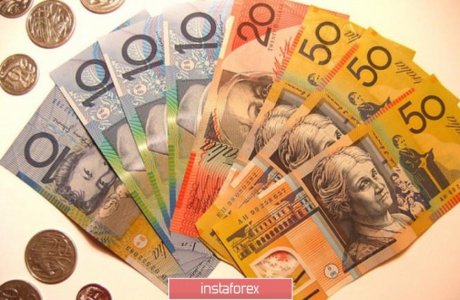 InstaForex Analytics: Ray of positive: Australian dollar celebrates victory