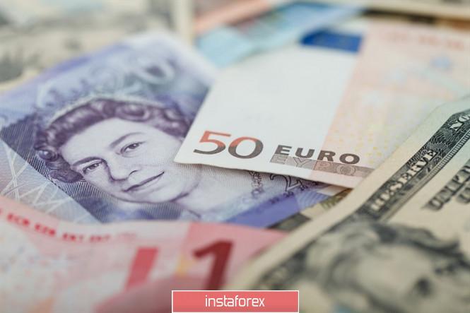InstaForex Analytics: Đồng đô la mất đi át chủ bài, trong khi đồng euro và bảng Anh đang chờ tin tức từ hội nghị thượng đỉnh EU