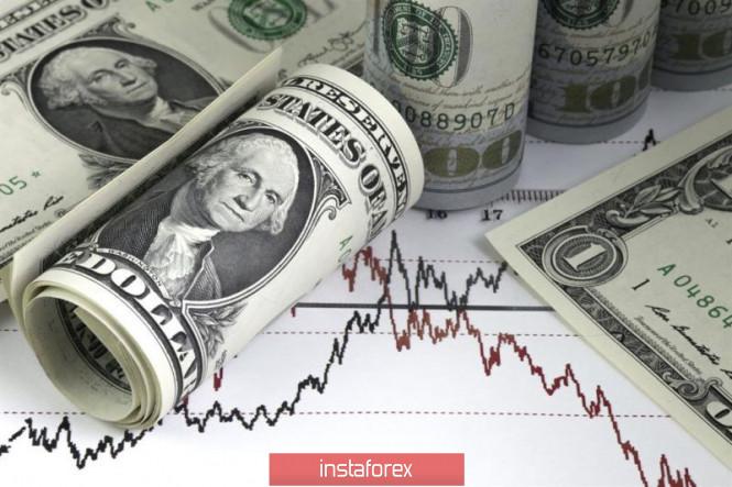 InstaForex Analytics: Insidious dollar: easing, not weakening
