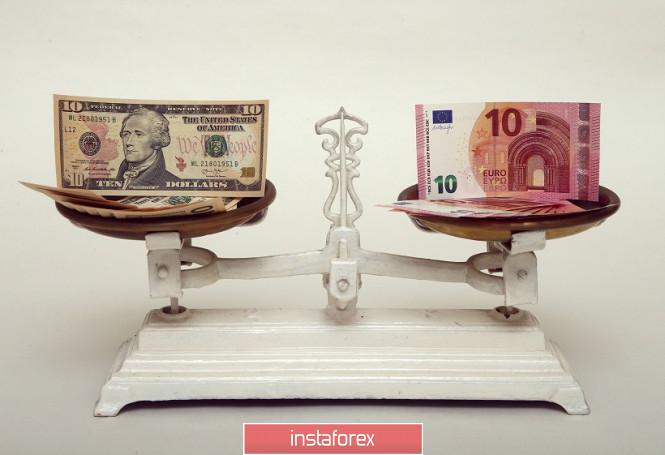 InstaForex Analytics: EUR/USD: «голубиная» риторика Клариды, угрозы Мнучина и долгоиграющий Брекзит
