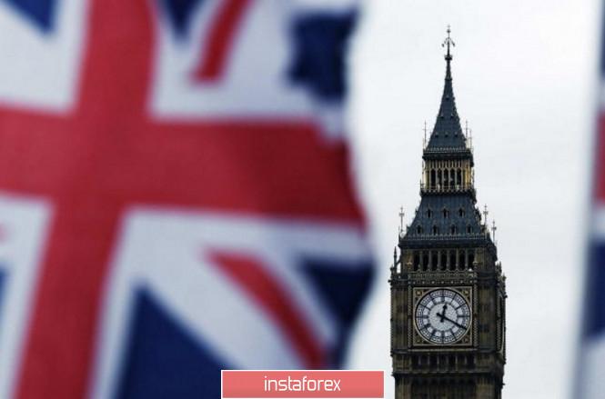 InstaForex Analytics: GBPUSD: Голосование по Brexit перенесено на сегодня. DUP и лейбористы готовы к решительным действия правительства