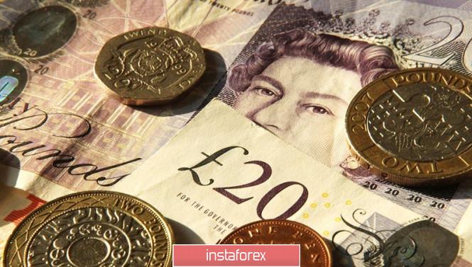 InstaForex Analytics: GBP/USD: đồng bảng Anh đang cân nhắc cơ hội thành công cho Tories trong cuộc bầu cử sớm