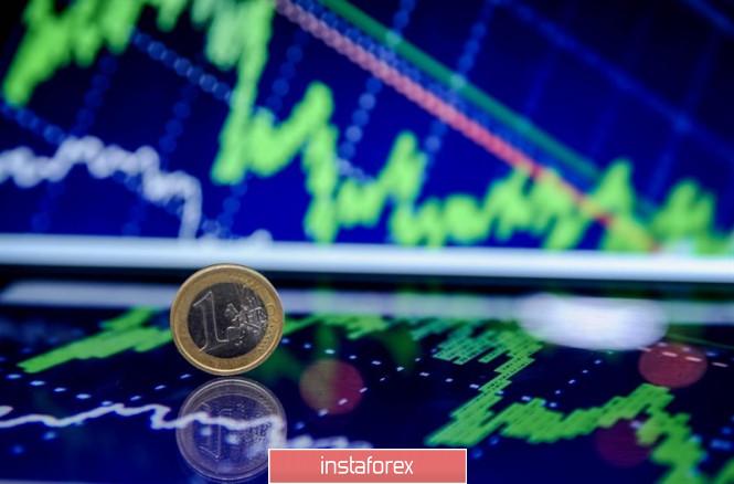 InstaForex Analytics: EUR/USD: đồng euro có thể được lập trình để nhanh chóng trôi xuống dưới $1.10