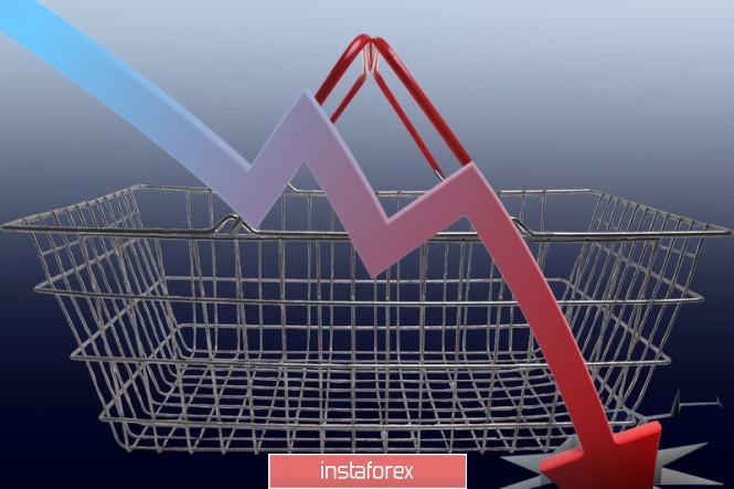 InstaForex Analytics: GBPUSD и EURUSD: Слабая инфляция в Великобритании не важна трейдерам. Евро игнорирует отчеты по промышленному производству и потребительским ценам