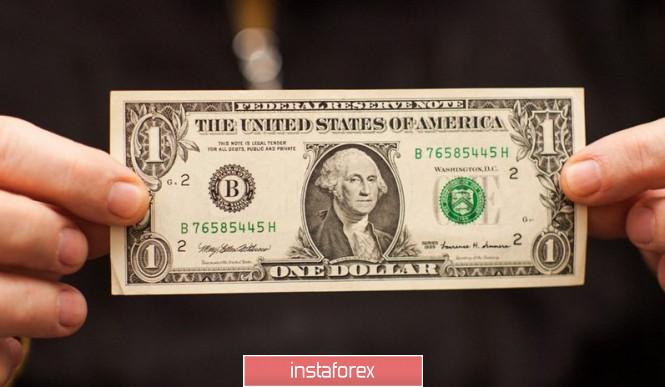 InstaForex Analytics: Dollar has not heard anything new from Trump and awaits Powell's speech