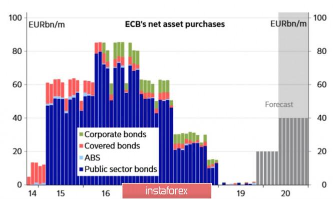 InstaForex Analytics: The dollar takes its toll
