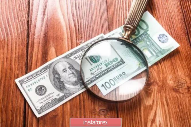 InstaForex Analytics: اليورو مقابل الدولار الأميركي. نظرة اسبوعية: تقارير من المنظمين ، خطاب لاغارد وعدم اليقين مع الصين