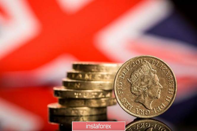 InstaForex Analytics: Đồng bảng Anh ồn ào: Tiền tệ của Anh hồi sinh thị trường