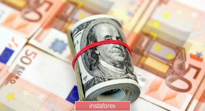 InstaForex Analytics: Thay đổi chỗ ngồi: đồng euro đang dẫn đầu, và đồng đô la có nguy cơ suy yếu