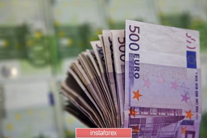 InstaForex Analytics: Tài khoản EUR/USD: 1:0 ủng hộ đồng euro